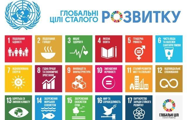 Завтра представництво ООН презентує можливості розвитку Рівненщини