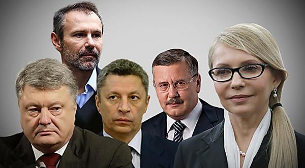Гриценко, Ляшко та Садовий – аутсайдери майбутніх президентських виборів – соцдослідження