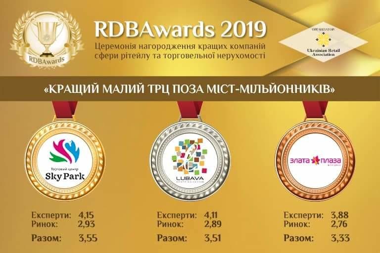 Рівненський торговий центр у трійці найкращих в Україні