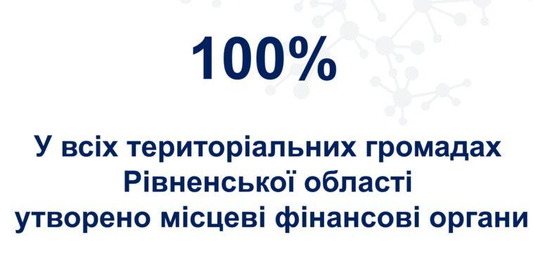 У всіх територіальних громадах Рівненщини утворено місцеві фінансові органи